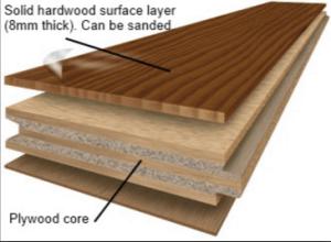 Timber floor detail - choosing timber flooring